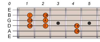C# Db Harmonic Minor 1