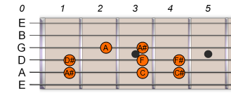 A# Bb Harmonic Minor Scale 1
