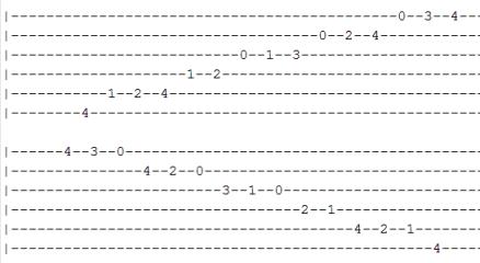 G# Ab Harmonic Minor 1 tab