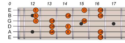 G# Ab Harmonic Minor 2