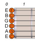 open c guitar tuning